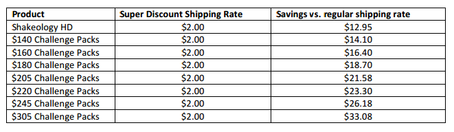 New Shakeology shipping cost