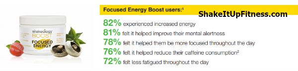 Test Group survey FOR Shakeology Boost